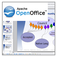 GRATIS ALTERNATIVE ZU POWERPOINT® IST APACHE™OPEN OFFICE ORG® IMPRESS®